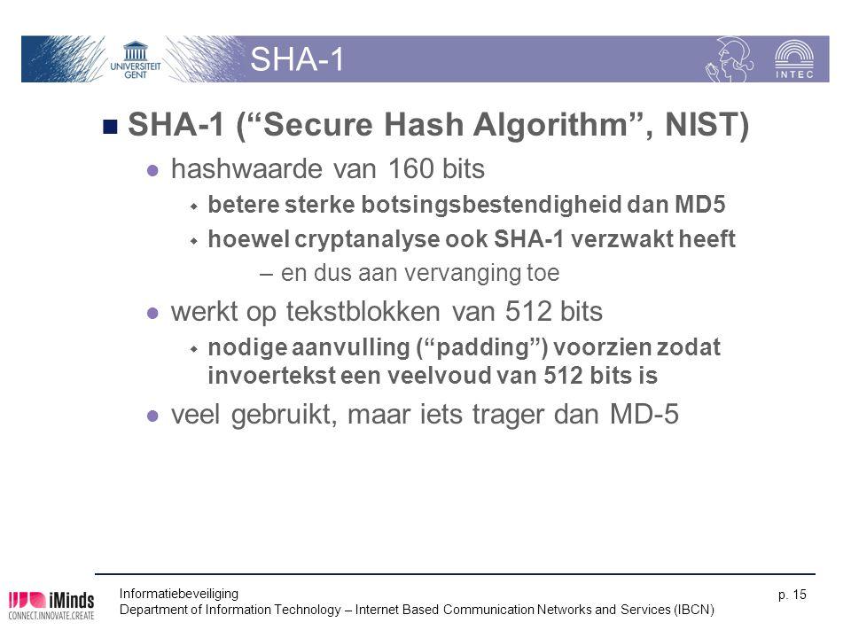 SHA-1 ( Secure Hash Algorithm , NIST)