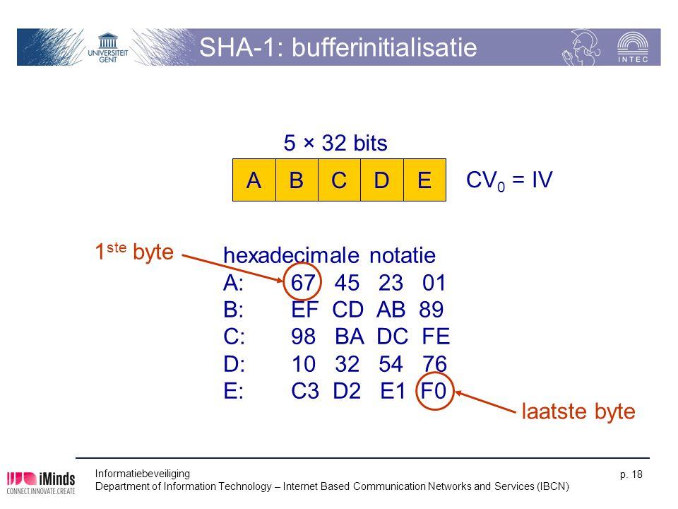 SHA-1: bufferinitialisatie