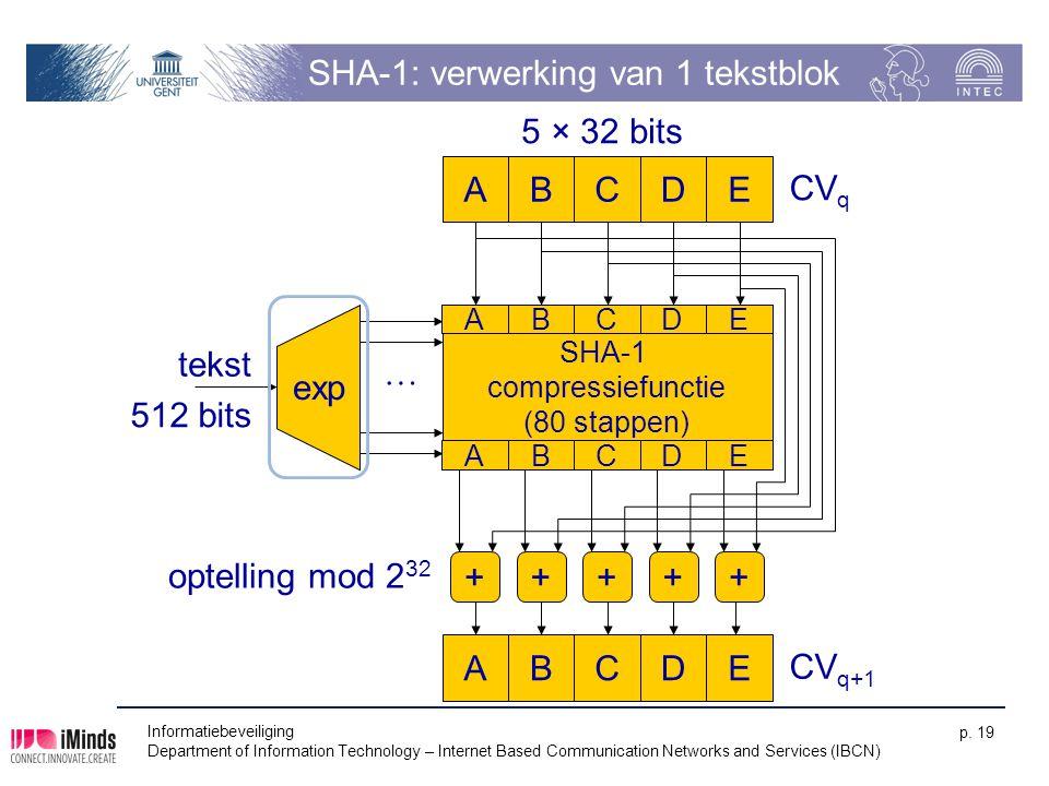 SHA-1: verwerking van 1 tekstblok