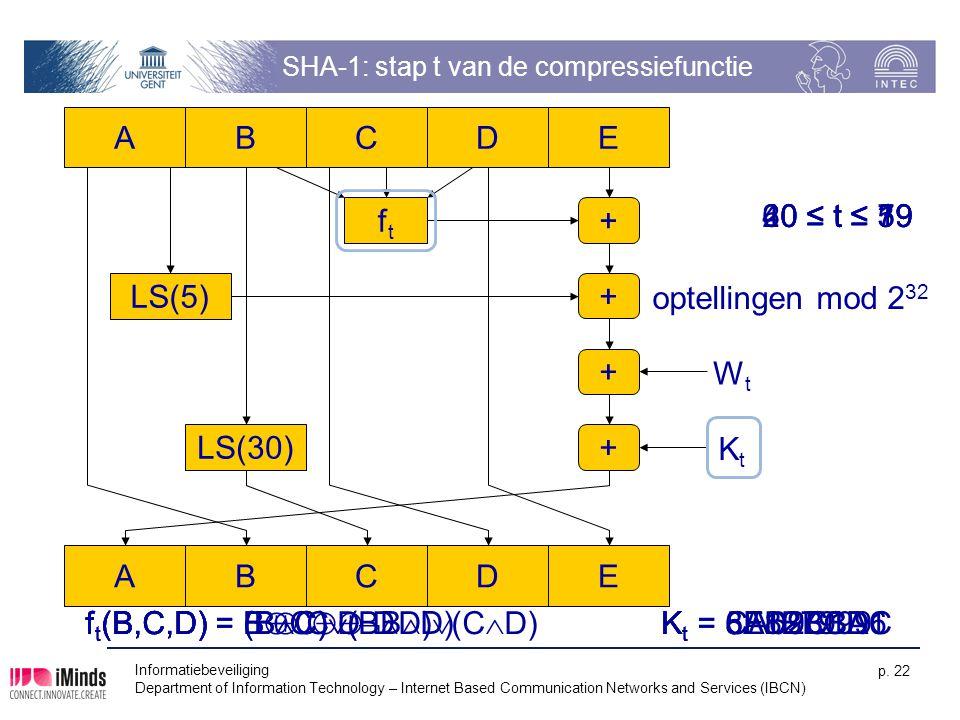 SHA-1: stap t van de compressiefunctie