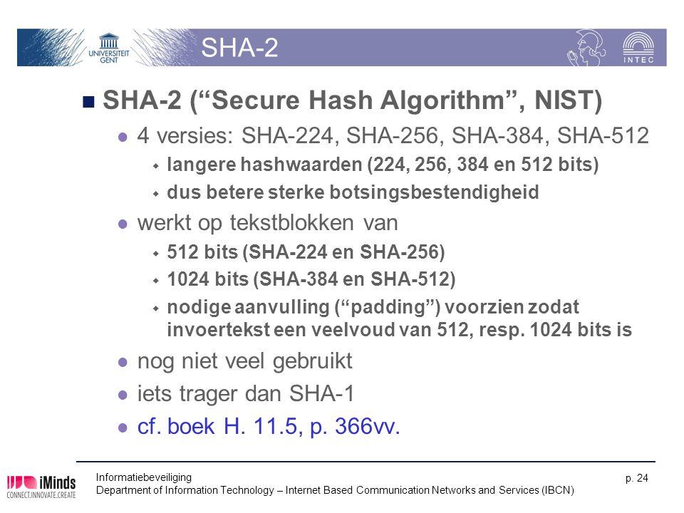SHA-2 ( Secure Hash Algorithm , NIST)