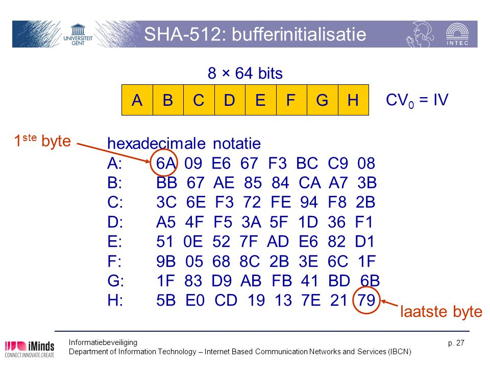 SHA-512: bufferinitialisatie