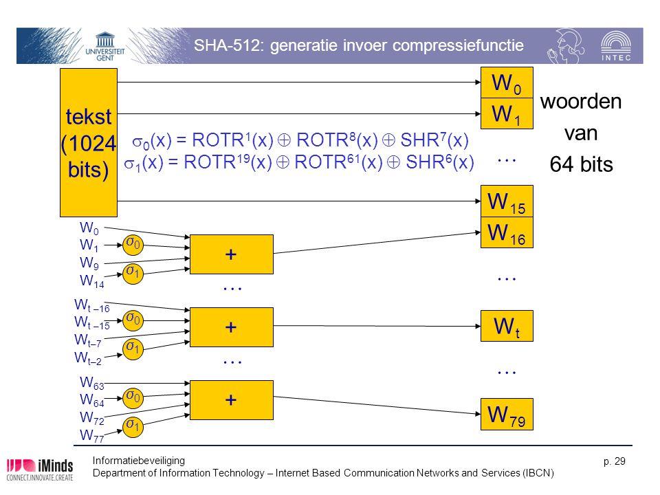 SHA-512: generatie invoer compressiefunctie