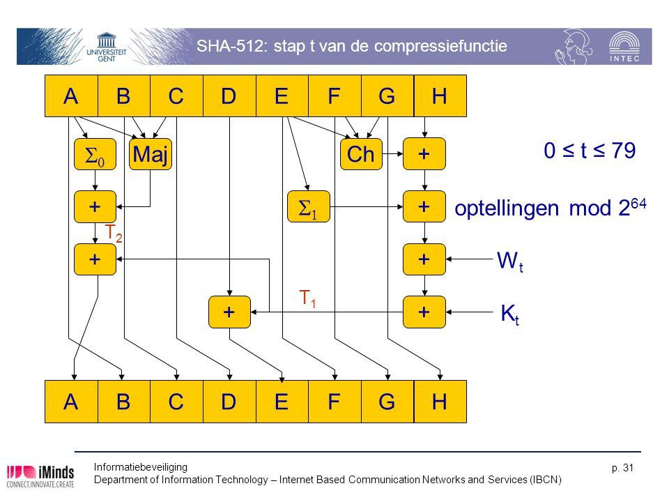 SHA-512: stap t van de compressiefunctie