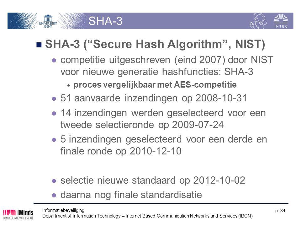 SHA-3 ( Secure Hash Algorithm , NIST)