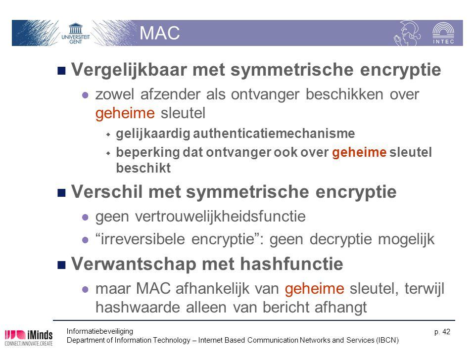 Vergelijkbaar met symmetrische encryptie