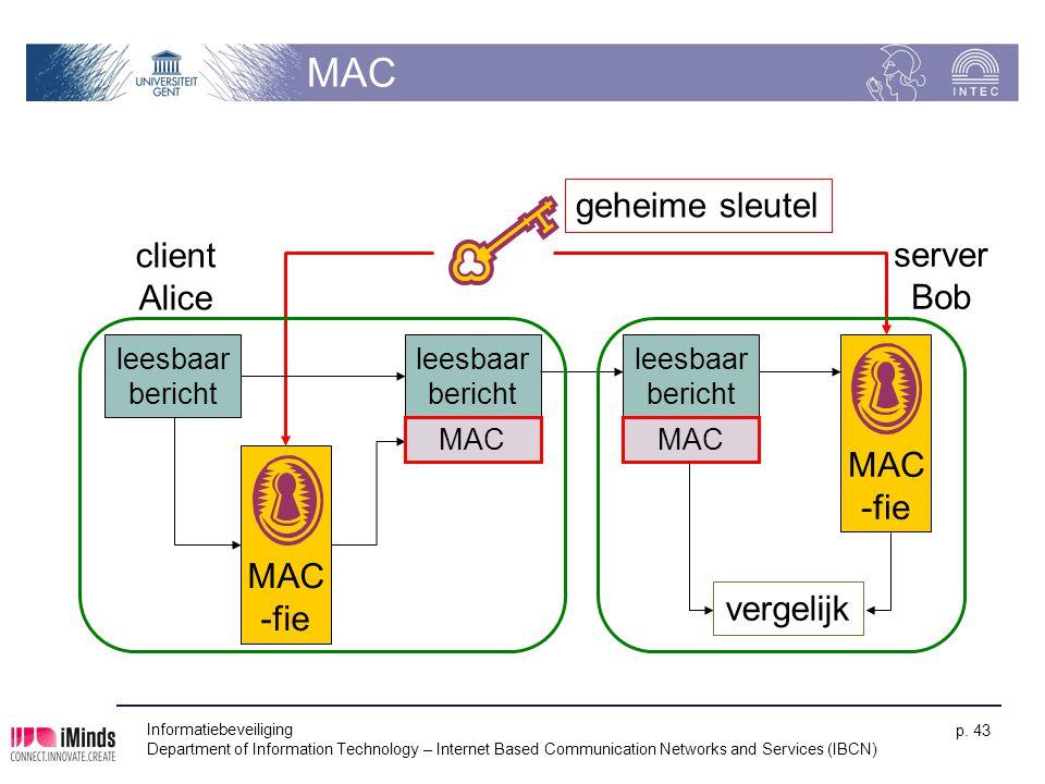 MAC geheime sleutel client server Alice Bob MAC -fie MAC -fie