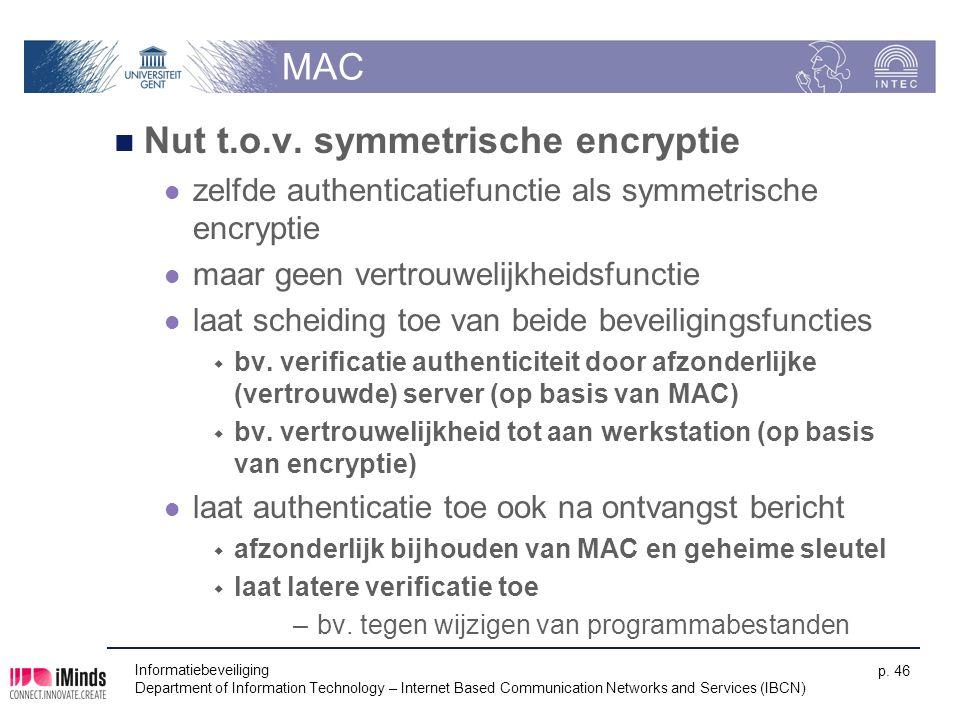 Nut t.o.v. symmetrische encryptie