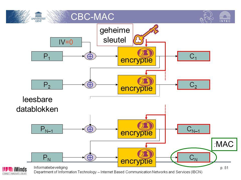 CBC-MAC geheime sleutel encryptie  encryptie  leesbare datablokken
