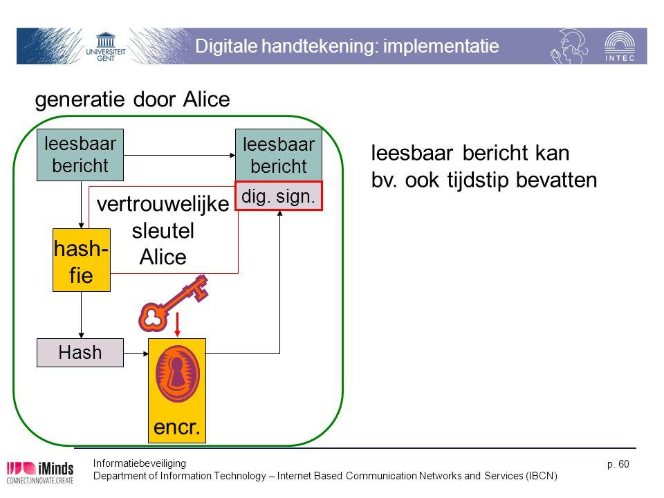 Digitale handtekening: implementatie
