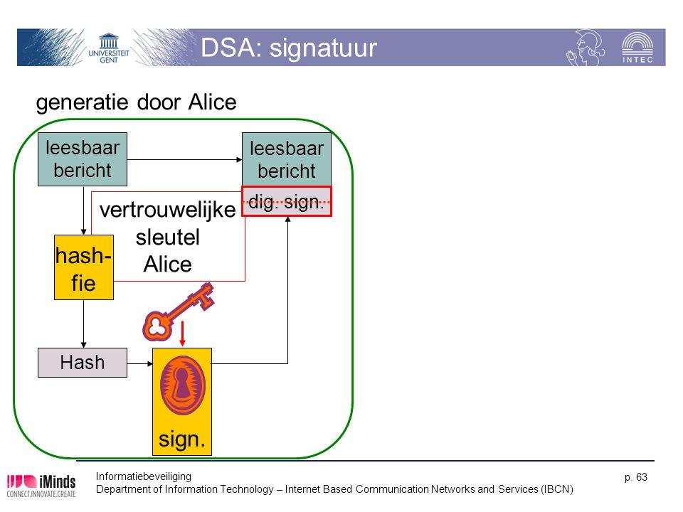 DSA: signatuur generatie door Alice vertrouwelijke sleutel Alice hash-