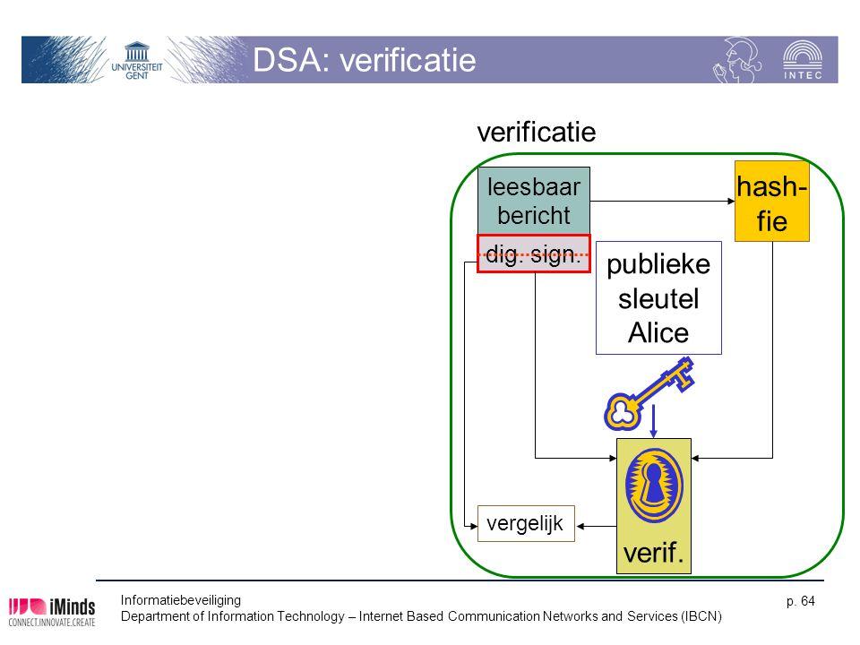 DSA: verificatie verificatie hash- fie publieke sleutel Alice verif.