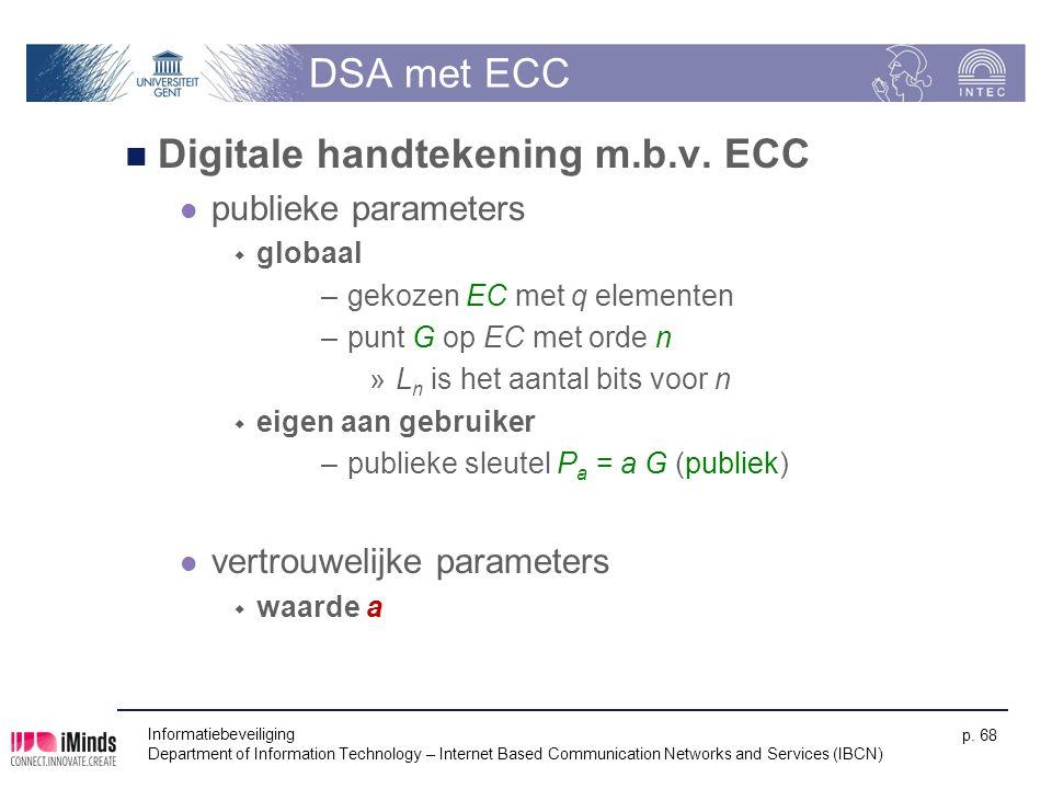 Digitale handtekening m.b.v. ECC