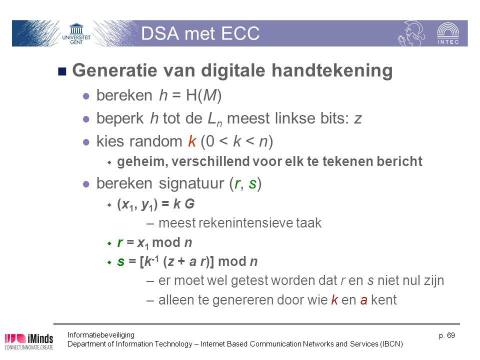 Generatie van digitale handtekening