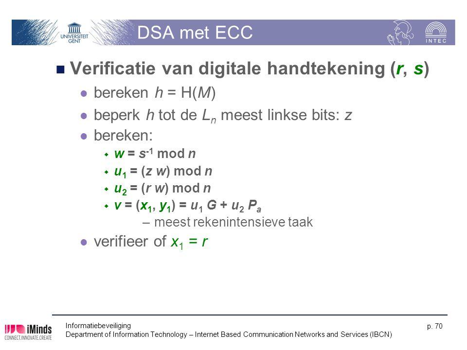 Verificatie van digitale handtekening (r, s)