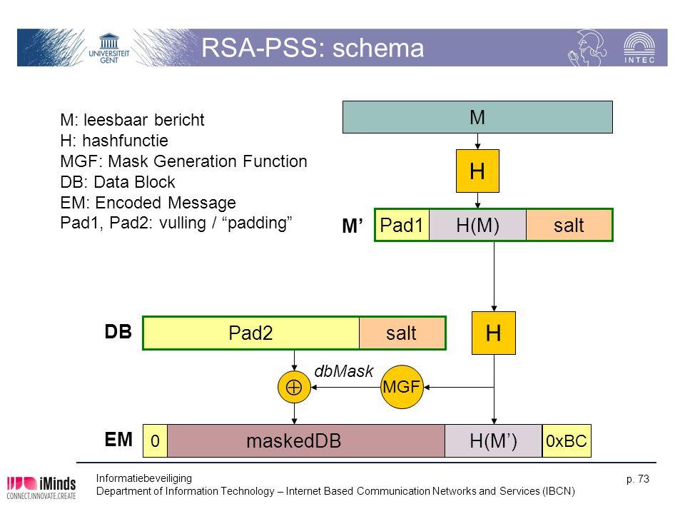 RSA-PSS: schema H H  M M' Pad1 H(M) salt DB Pad2 salt EM maskedDB