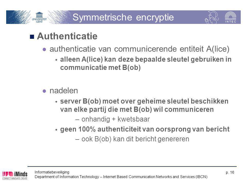 Symmetrische encryptie