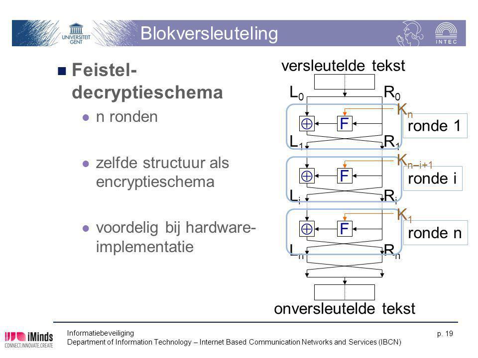 Feistel-decryptieschema