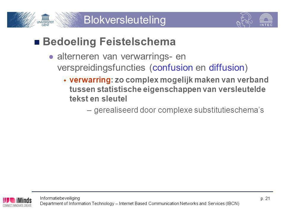 Bedoeling Feistelschema