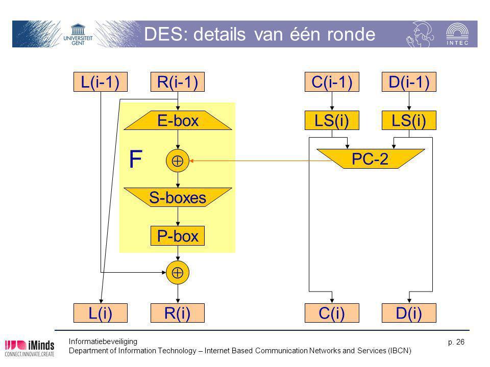 DES: details van één ronde