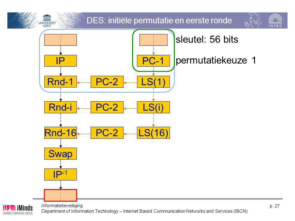 DES: initiële permutatie en eerste ronde