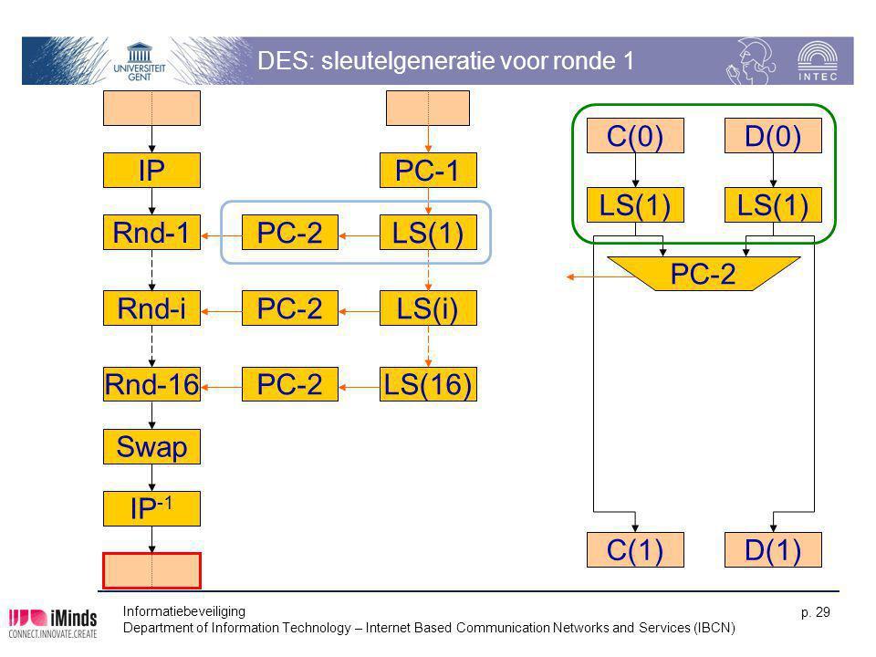 DES: sleutelgeneratie voor ronde 1