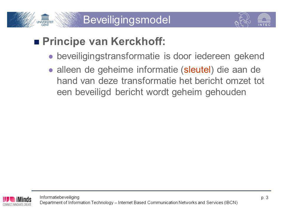 Principe van Kerckhoff:
