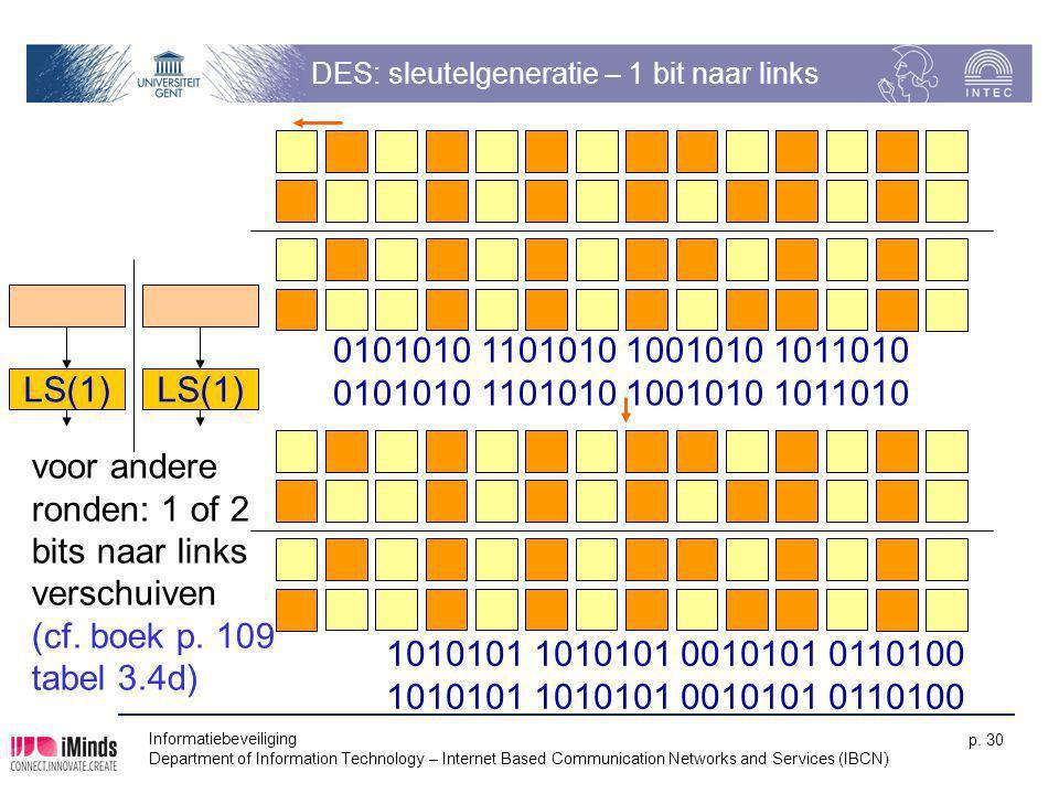 DES: sleutelgeneratie – 1 bit naar links