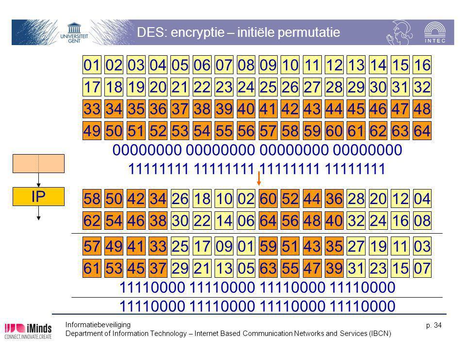 DES: encryptie – initiële permutatie