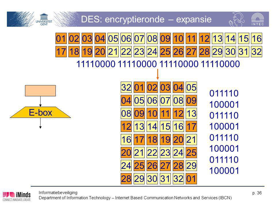 DES: encryptieronde – expansie