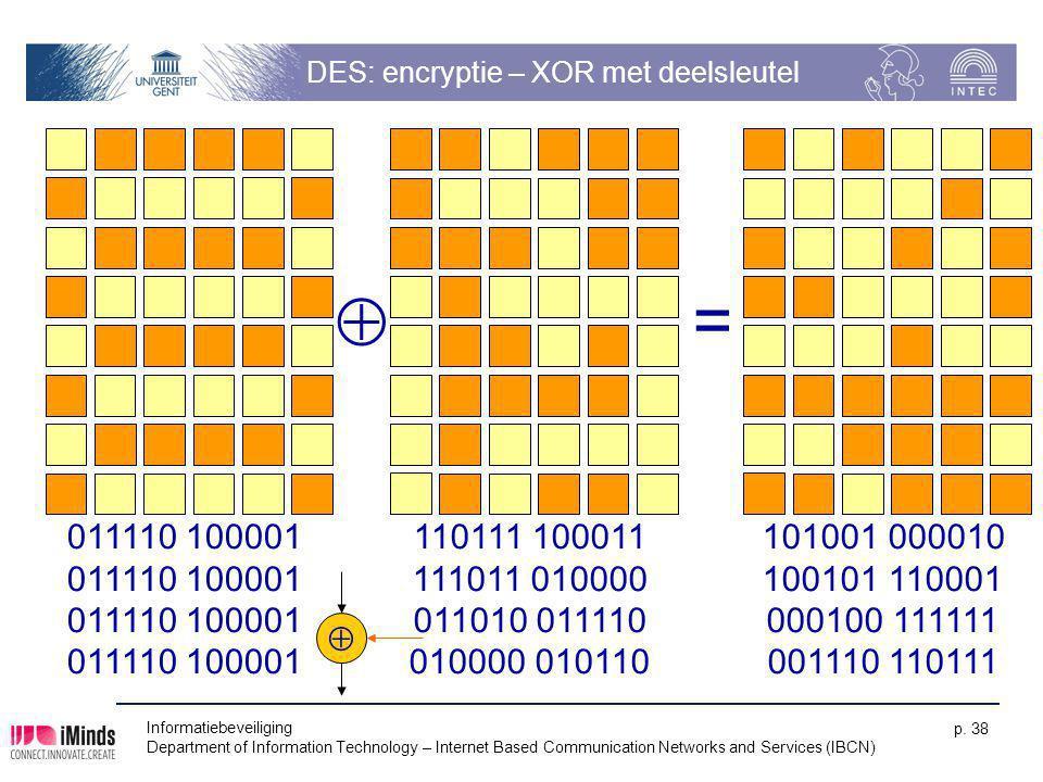 DES: encryptie – XOR met deelsleutel