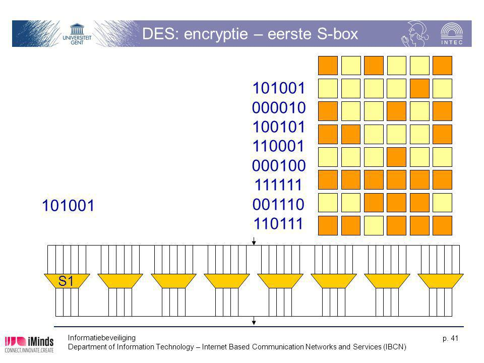 DES: encryptie – eerste S-box