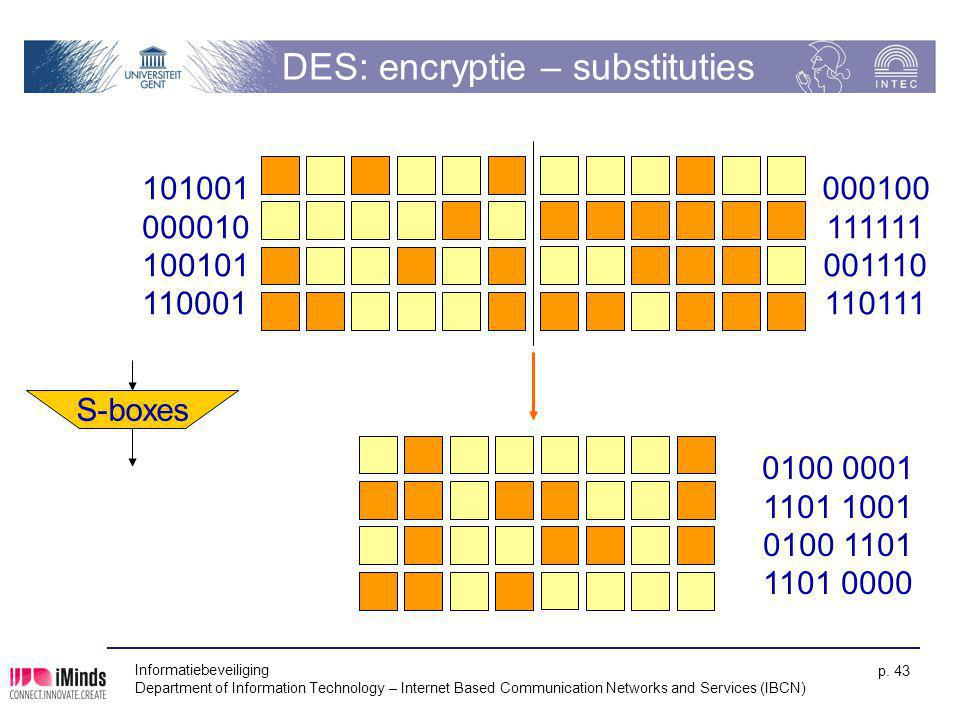 DES: encryptie – substituties