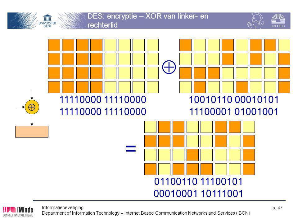 DES: encryptie – XOR van linker- en rechterlid