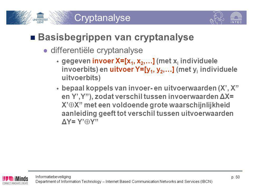 Basisbegrippen van cryptanalyse