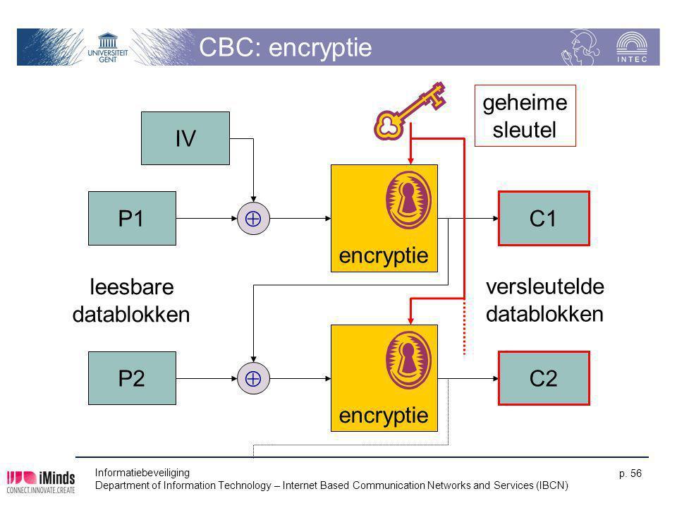 CBC: encryptie geheime sleutel IV encryptie P1 C1  leesbare