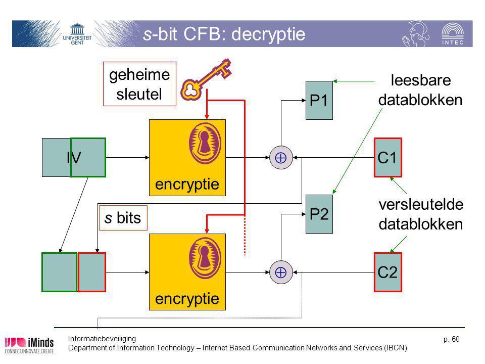 s-bit CFB: decryptie geheime sleutel leesbare datablokken P1 encryptie