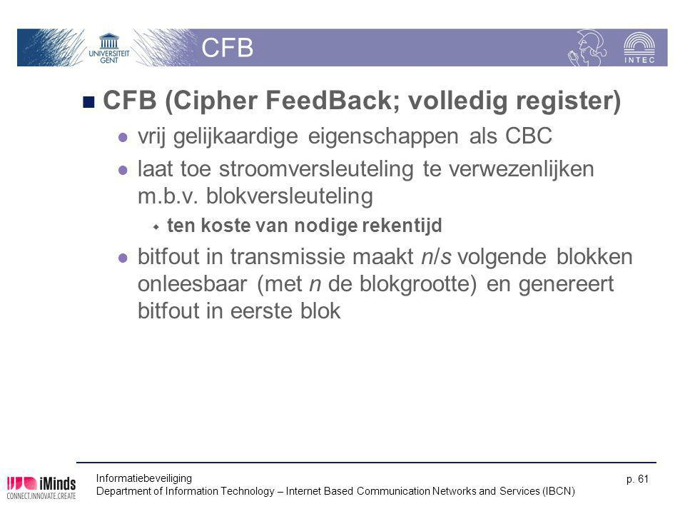 CFB (Cipher FeedBack; volledig register)