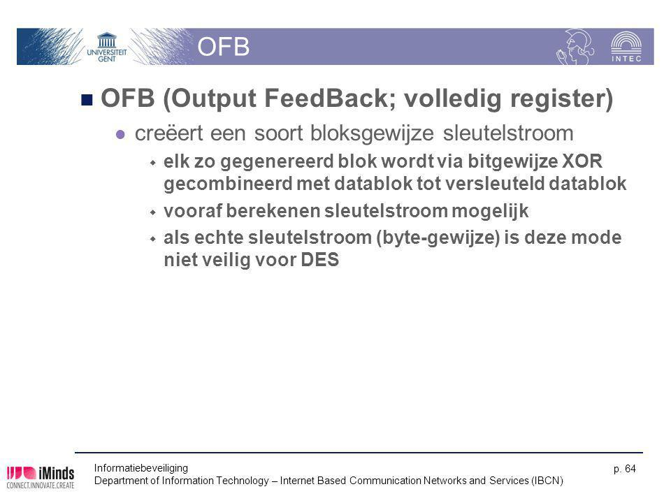 OFB (Output FeedBack; volledig register)