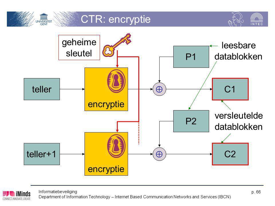 CTR: encryptie geheime sleutel leesbare datablokken P1 encryptie