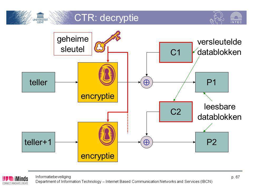 CTR: decryptie geheime sleutel versleutelde datablokken C1 encryptie