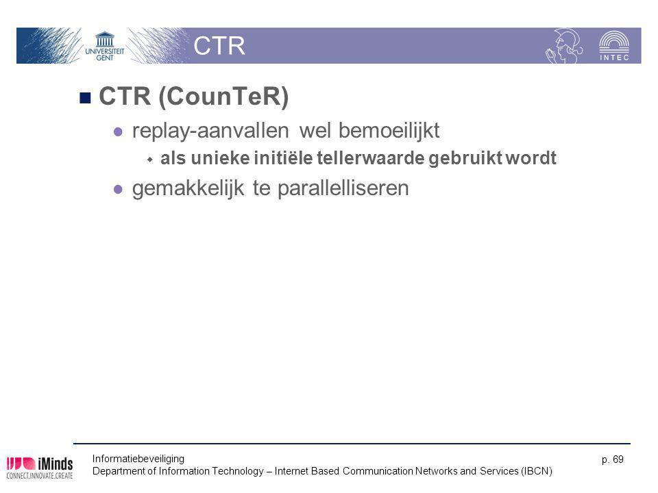 CTR CTR (CounTeR) replay-aanvallen wel bemoeilijkt