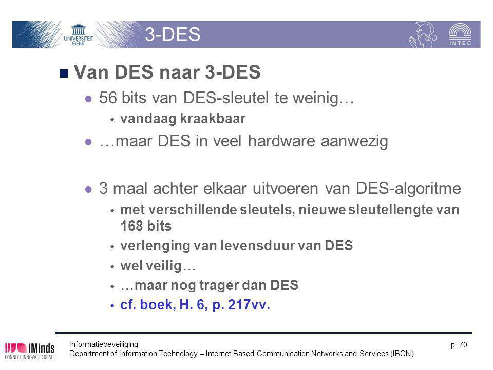 3-DES Van DES naar 3-DES 56 bits van DES-sleutel te weinig…