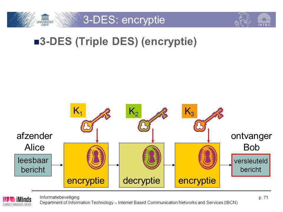 3-DES (Triple DES) (encryptie)