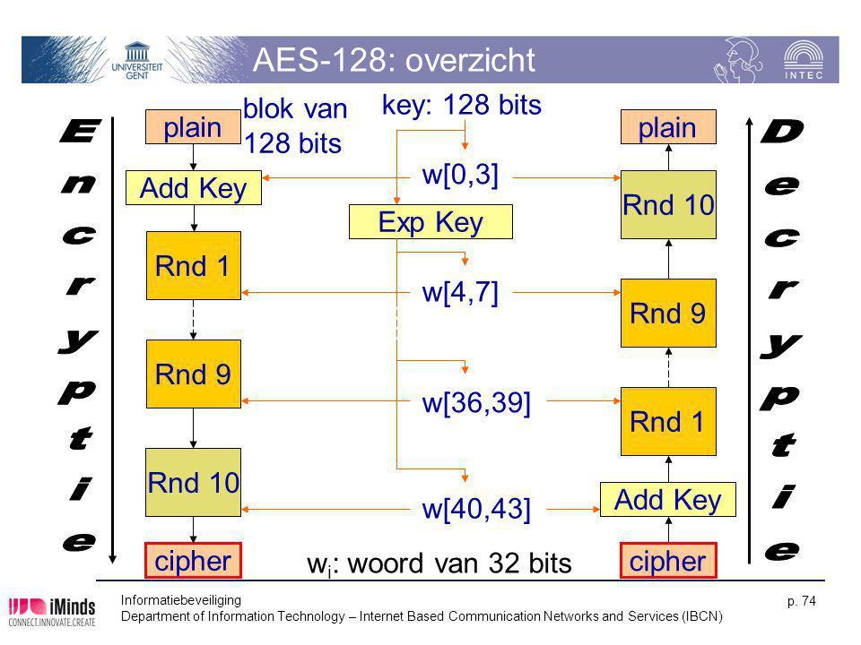 Encryptie Decryptie AES-128: overzicht key: 128 bits blok van 128 bits