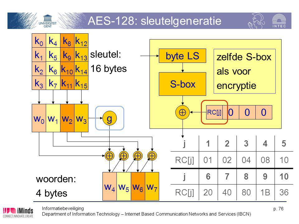 AES-128: sleutelgeneratie
