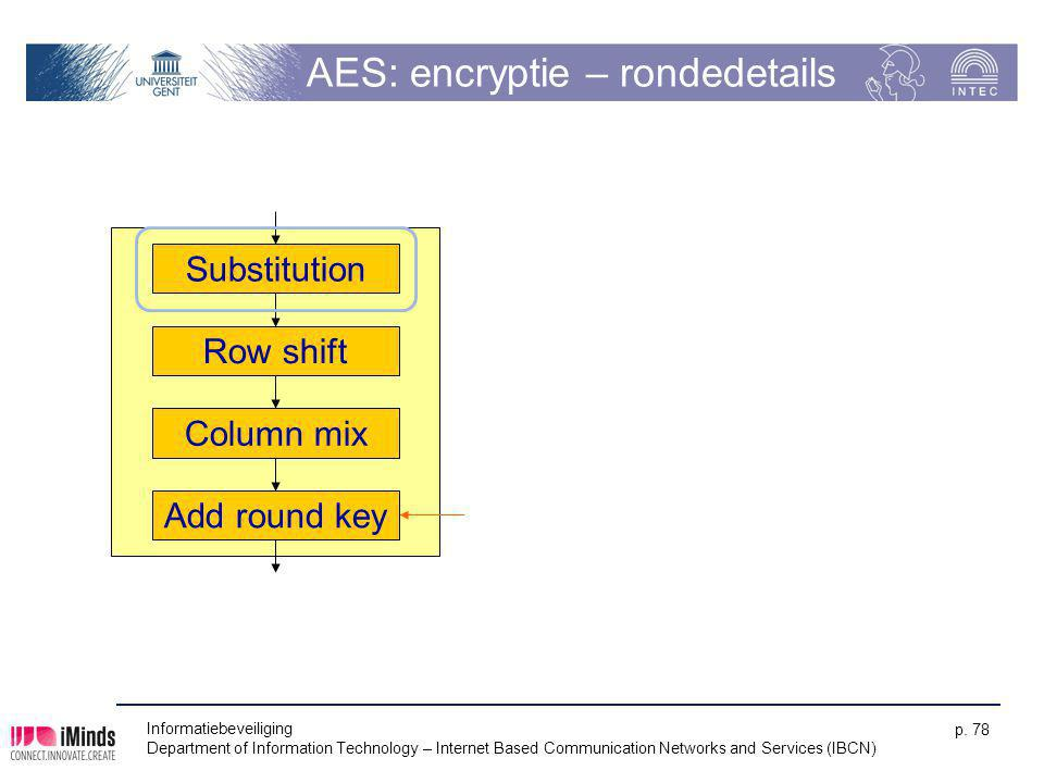 AES: encryptie – rondedetails