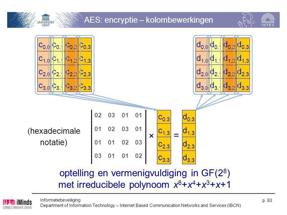 AES: encryptie – kolombewerkingen