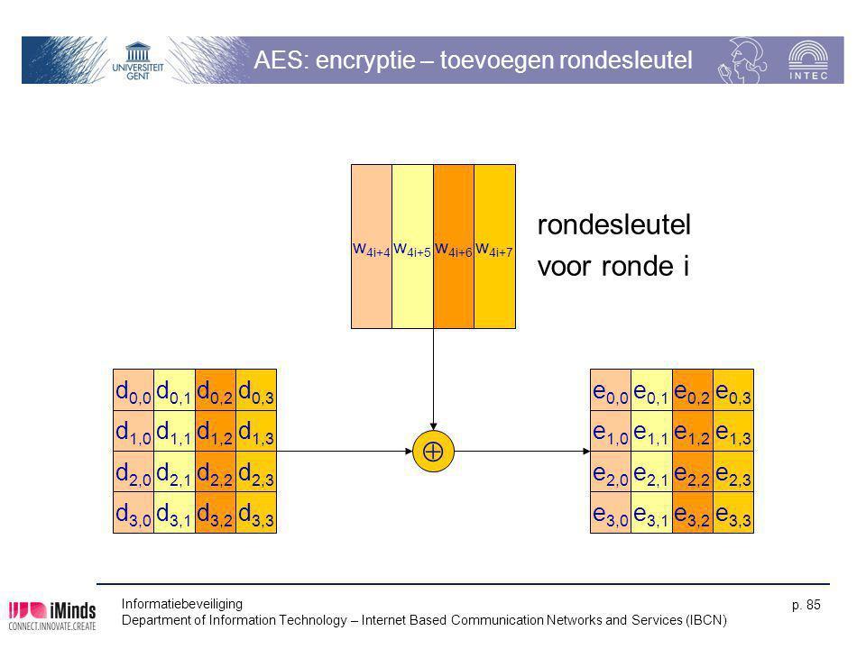 AES: encryptie – toevoegen rondesleutel
