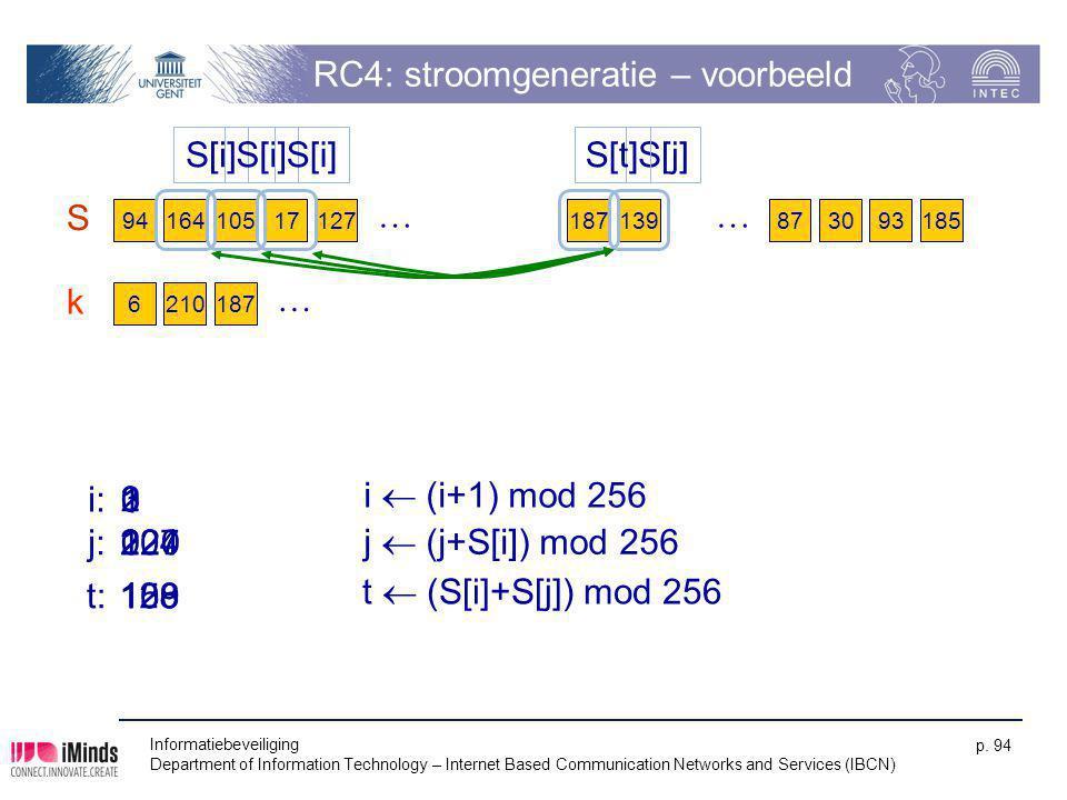 RC4: stroomgeneratie – voorbeeld